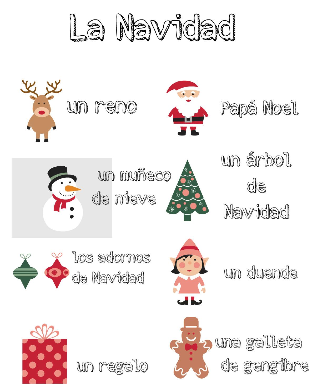 Vocabulario de navidad ladydeelg - Adornos navidenos en ingles ...